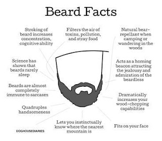 Awesome Beard Facts