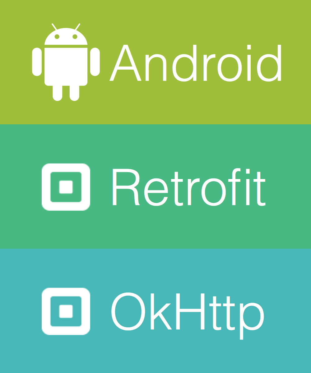 Build an Efficient REST Network client in Android (with Retrofit 2 ...