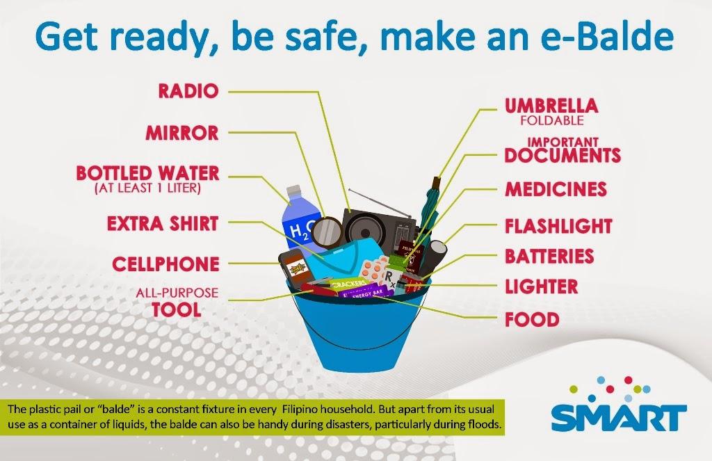 Smart Typhoon Glenda advisory