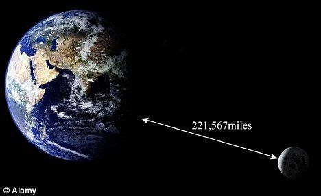 Alasan Mengejutkan Bumi Tak Butuh Bulan