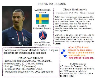 Zlatan Ibrahimovic jogador craque Paris Saint Germain estrela mundial