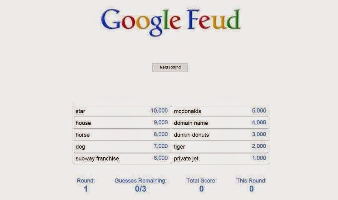 Google Feud a Fun and Addictive Game