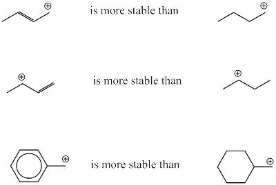 Fig. 3: Carbocation stabilization by multiple bonds adjacent to the C+ atom.