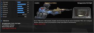 Spesifikasi AK 47 PBIC 2013