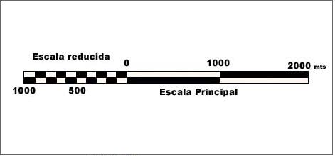 la escala grfica es una recta dividida en segmentos las cifras nos indican cunto representa cada segmento en la realidad