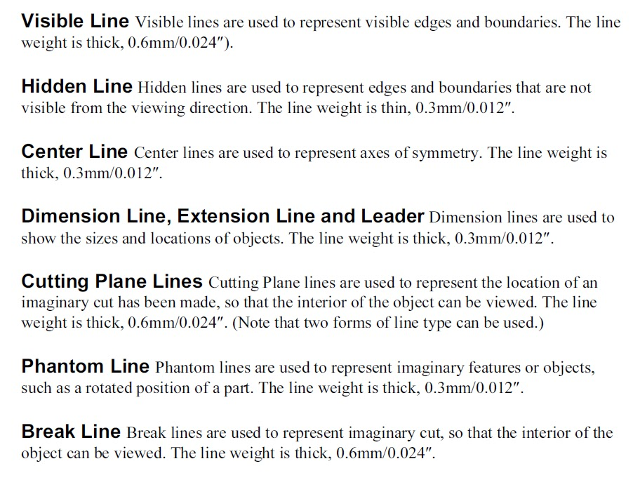 Alphabet of Lines | ClipArt ETC