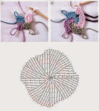 Cómo tejer un círculo de 4 colores al crochet