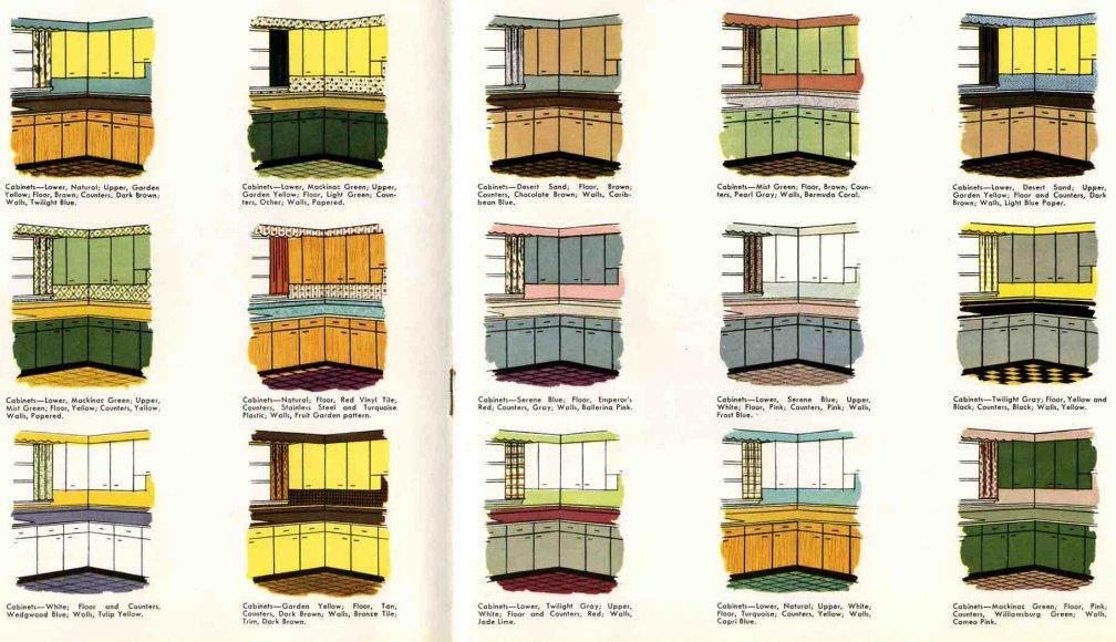 Emes engineering resources percuma tips mengolah suasana for Retro kitchen paint colors