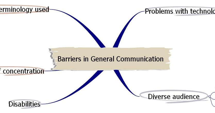p1 unit one communication in the Health and social care - unit 1 unit 1 - communication and individual rights within the health and social care sectors this unit is designed to develop understanding, provide knowledge and underpin the other units.