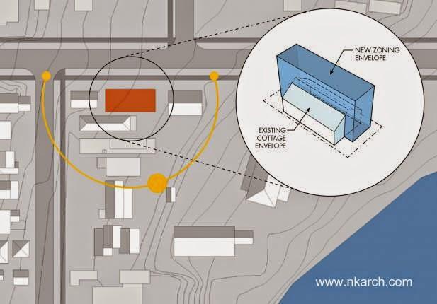 Plano de la residencia su ubicación y orientación