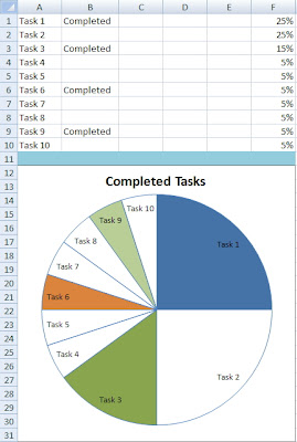 Excel_Geek...I'll Do That in Excel for $50: Custom Filled Pie Chart