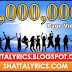 Hurray !!! we just got 1000,000 pageviews. I thank everyone who visited. you are special :)