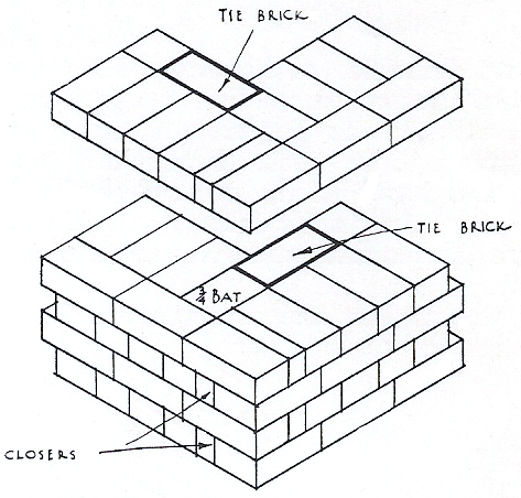 Books for brickwork pitmans vol 4 bonding one and half brick wall in english bond fig 10 volume 5 page 158 ccuart Choice Image