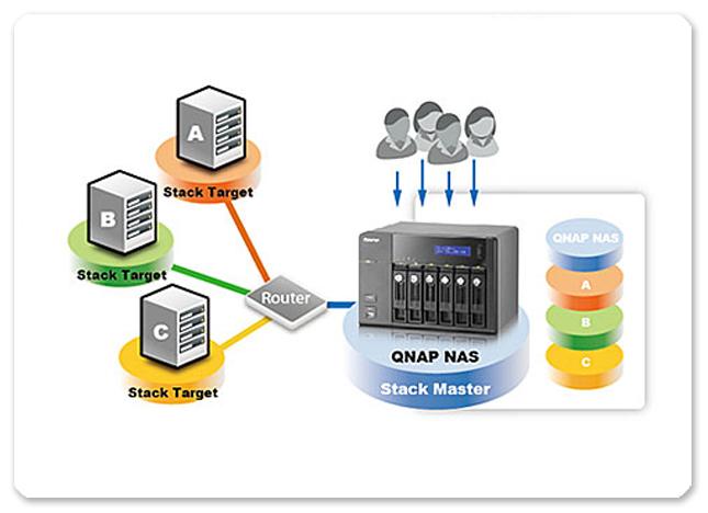 Guia informatica que es el almacenamiento virtual for Que es una pagina virtual