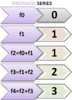 Fibonacci_Series