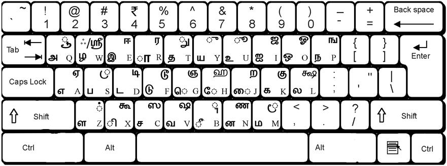 PSG Tamil Keyboard