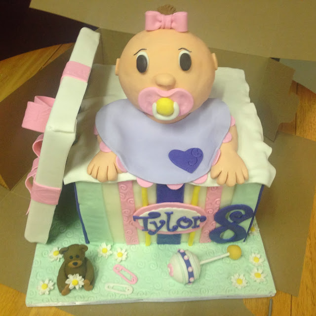Birthday Cake For Baby Doll ~ Cakes by mindy baby doll cake quot