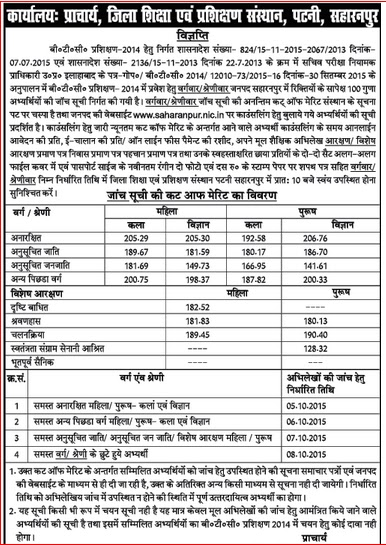 BTC Training 2014 Latest Cut Off Merit List of Kushinagar, Kanpur Nagar, Jaunpur & Saharanpur Districts