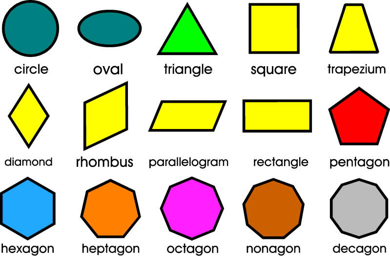 Worksheets Maths Shapes With Names shapes with names reocurent 12 best 2d names
