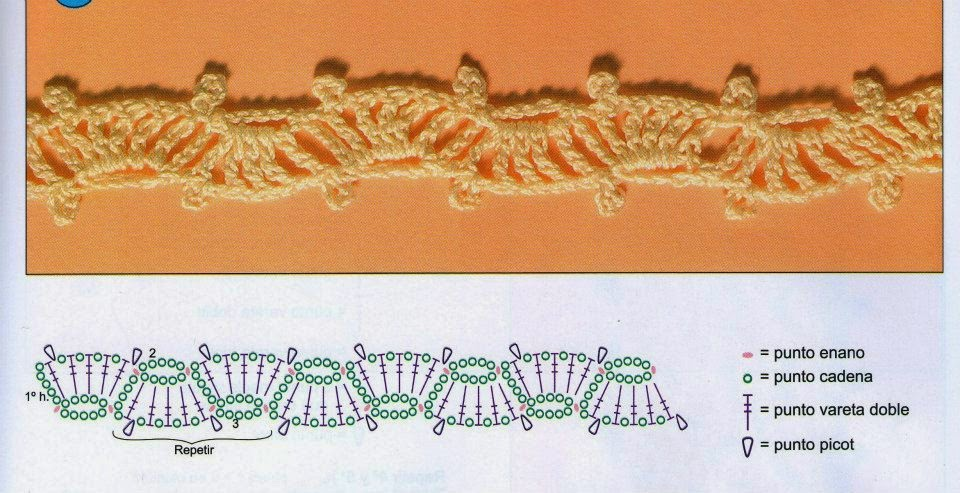 Puntillas creativas al crochet - con esquemas