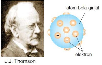 model teori atom menurut jj thomson