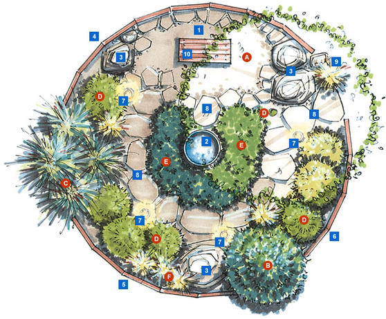 Imperial services meditation garden for the northeast for Meditation garden designs