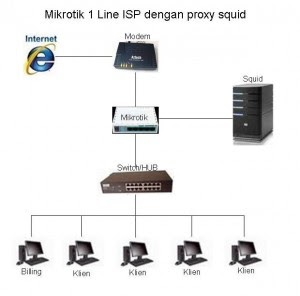 Forex proxy server