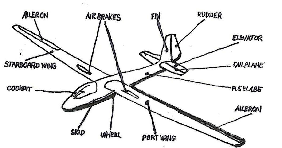 buckylab  how it works  gliders