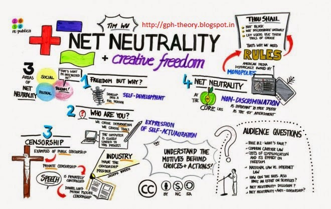 Net-Neutrality-that-will-change-the-world-of-innovation