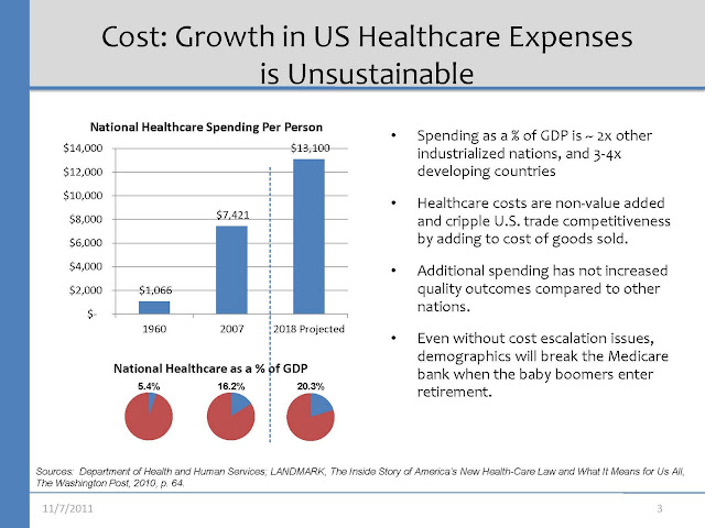 national health care spending 2 essay National health care spending paper irene harris hcs 440 – economics: the financing of health care bscs0t2jy4 university of phoenix online instructor.