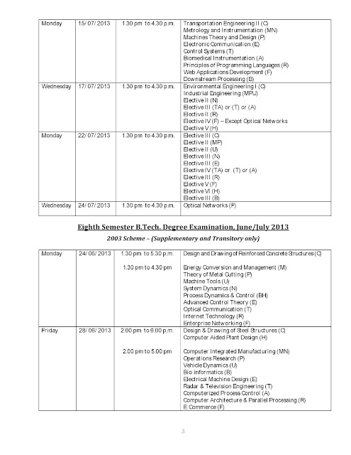 Kerala University S7 & S8 B.Tech Degree Examination Time Table June/July 2013.