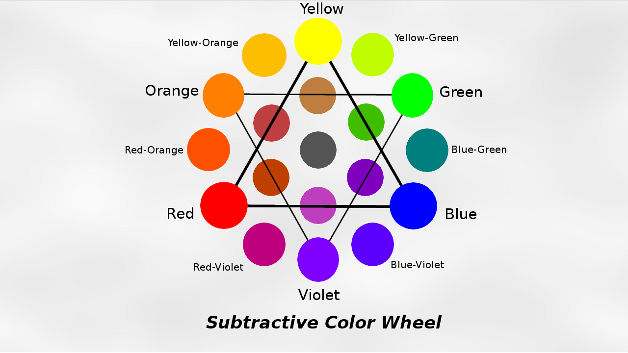 subtractive color wheel - 28 images - additive and subtractive color mixing fundies elements ...