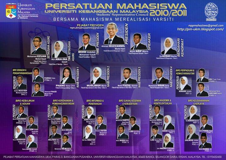 PMUKM 2010/2011