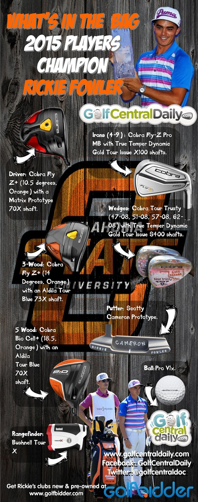 Infographic What S In The Bag 2015 Rickie Fowler At The