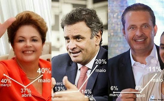 Dilma, Aécio e Campos - pesquisa de maio de 2014