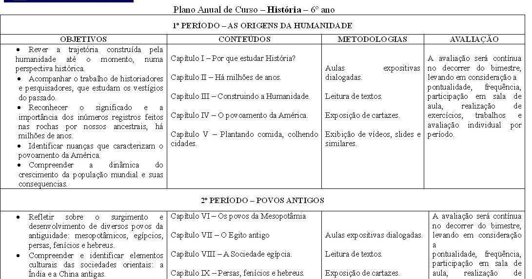 Modelo plano de aula do ensino fundamental