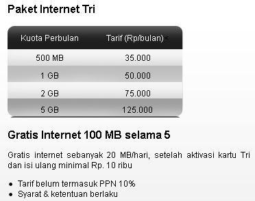 Paket Internet 3 Tri terbaru 2012