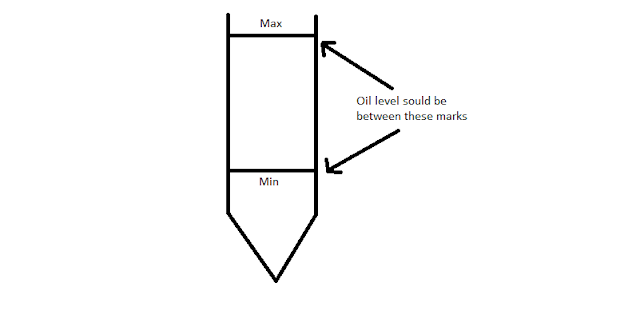 How to check oil level