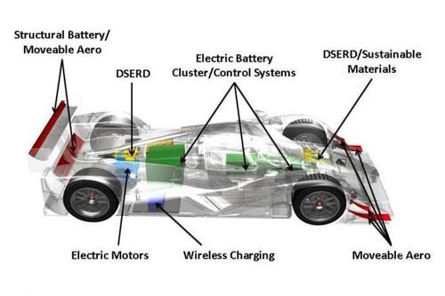 Electric Race News February 2012