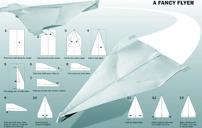 effect of design on paper plane A paper plane, paper their construction material produces a number of dissimilar effects on though this is a universal consideration in model plane design.
