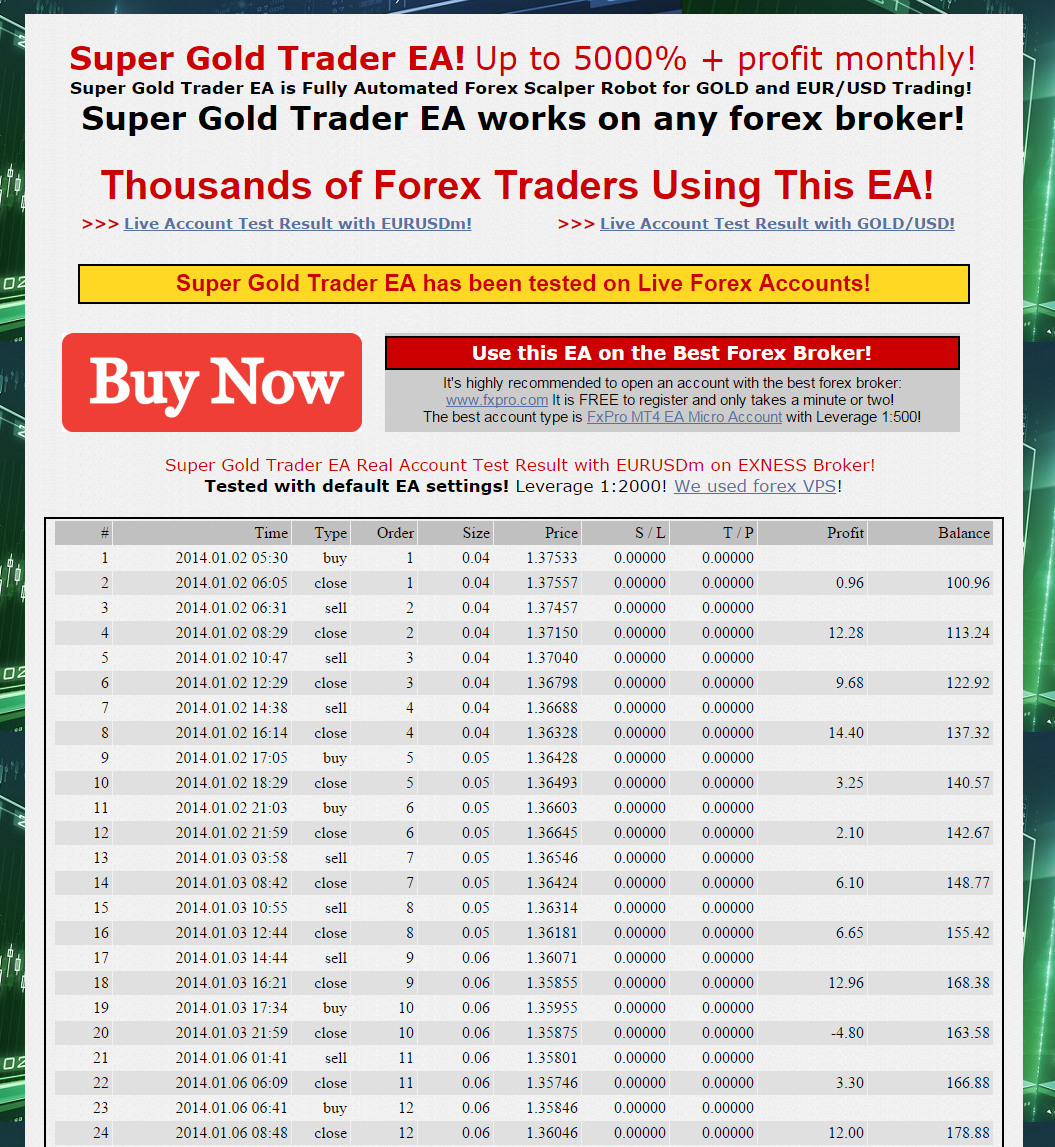 Super Gold Trader EA