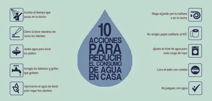 Tips para ahorrar agua en casa lluvia inconexa - Ahorrar en casa ...