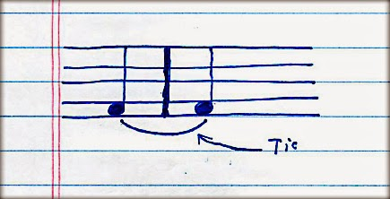 The Guitar Player's Plain English Guide to Music Theory