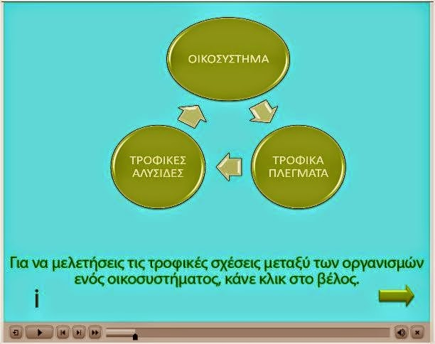 http://photodentro.edu.gr/lor/r/8521/3716?locale=el