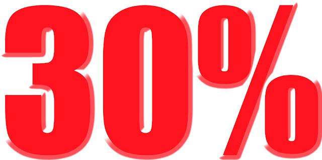 Discount Fashion Online Australia