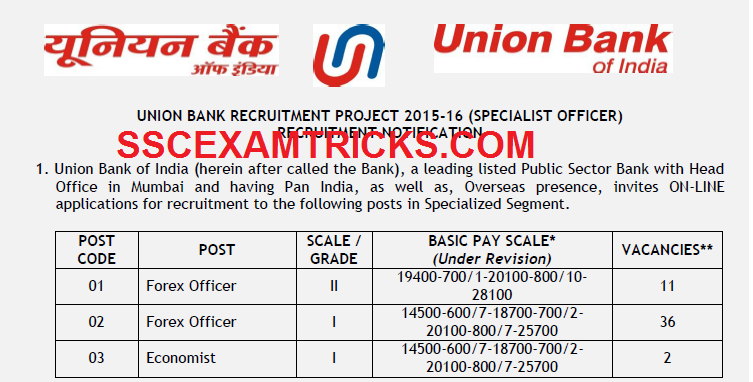 UBI SO RECRUITMENT 2015