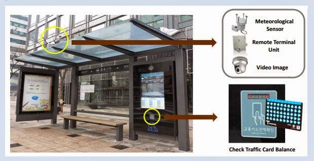 Smartquesinas de Seoul