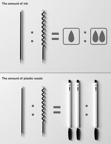 Ballpoint Pen Mechanism8