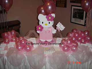 hello kitty birthday party decorating ideas