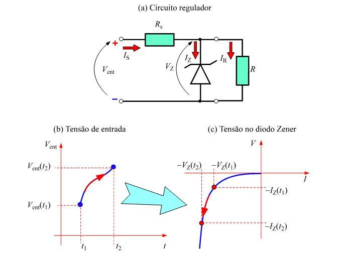 Circuito Zener : EletrÔnica do papai noel o diodo zener como regulador de